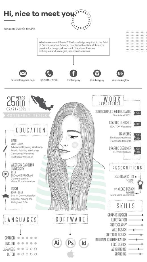 CV/Resume by Rocío Treviño